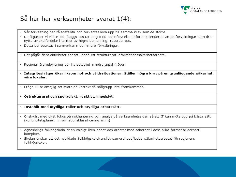 Så här har verksamheter svarat 1(4):