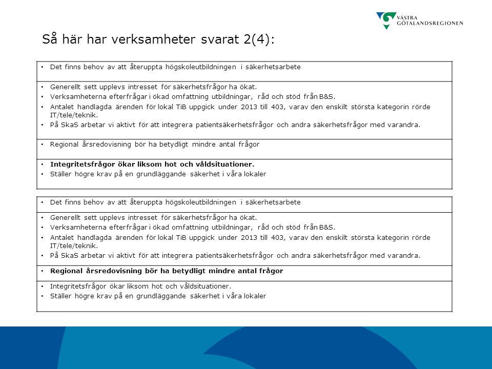 Så här har verksamheter svarat 2(4):