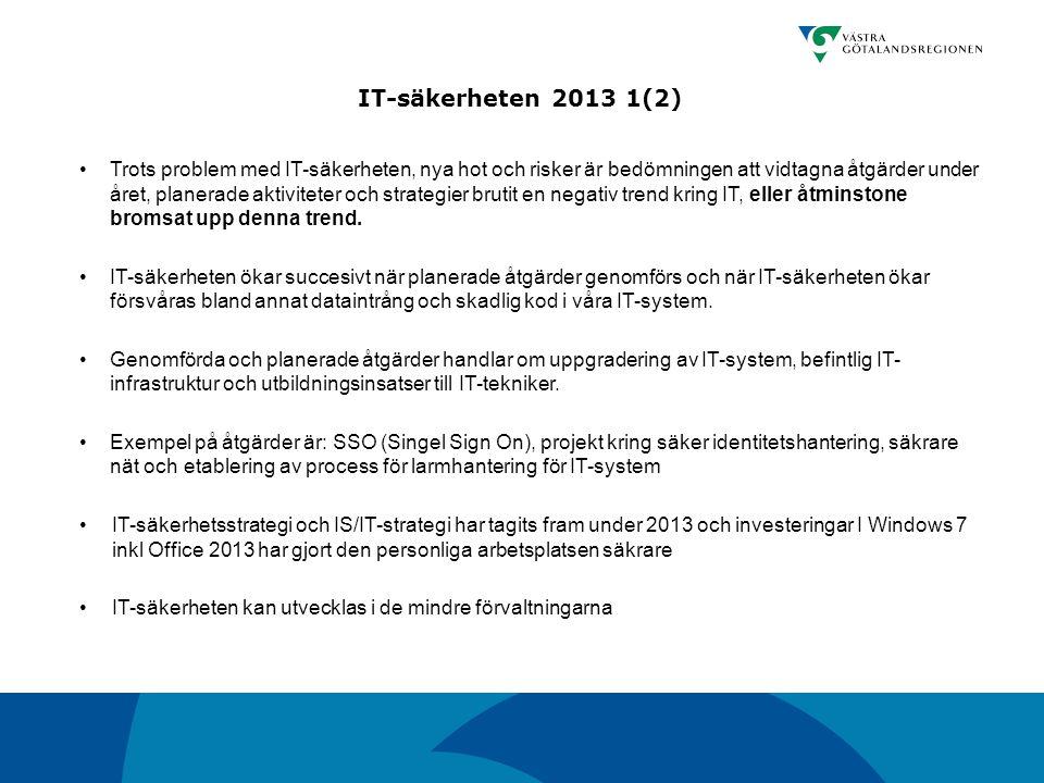 IT-säkerheten 2013 1(2)