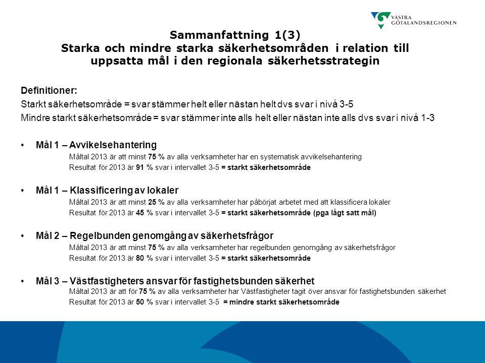 Sammanfattning 1(3) Starka och mindre starka säkerhetsområden i relation till uppsatta mål i den regionala säkerhetsstrategin