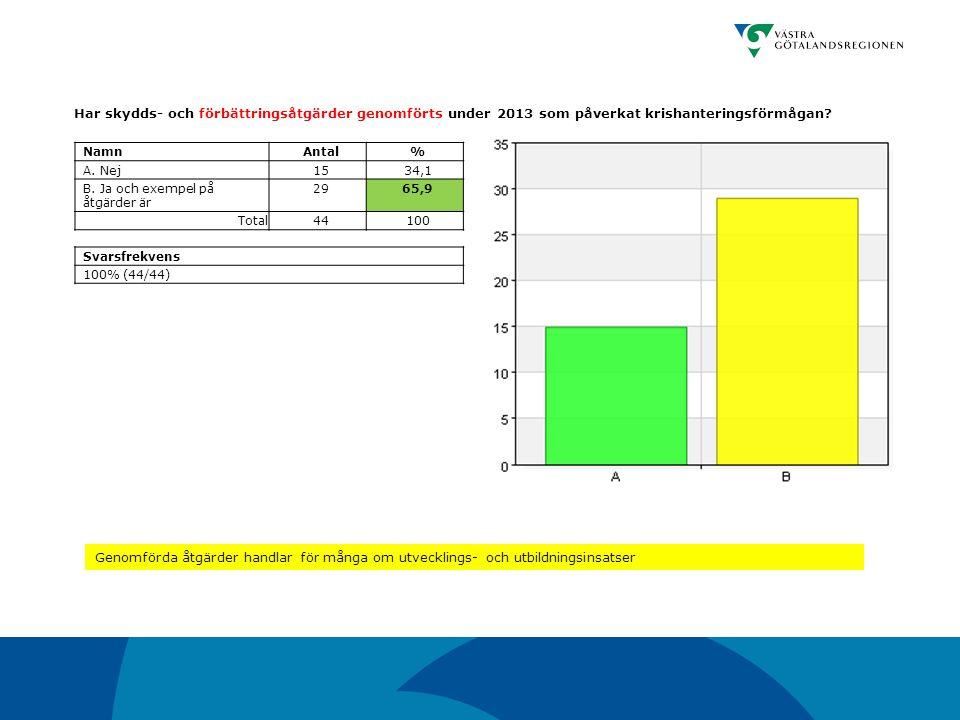 Har skydds- och förbättringsåtgärder genomförts under 2013 som påverkat krishanteringsförmågan