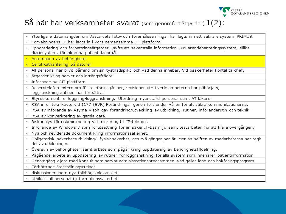 Så här har verksamheter svarat (som genomfört åtgärder) 1(2):