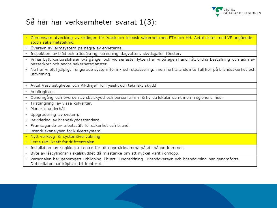 Så här har verksamheter svarat 1(3):