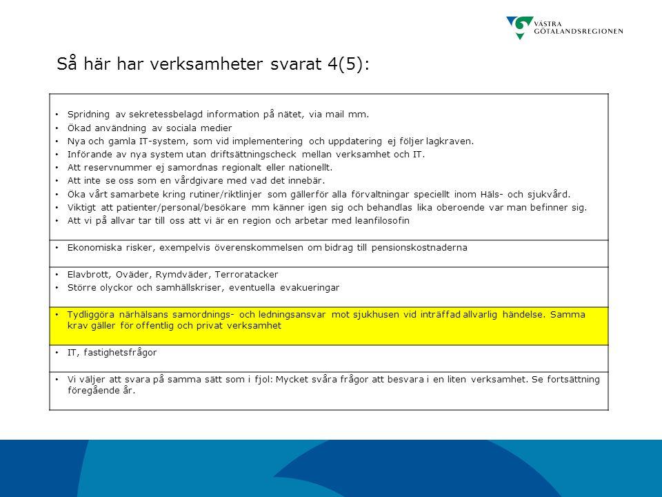 Så här har verksamheter svarat 4(5):