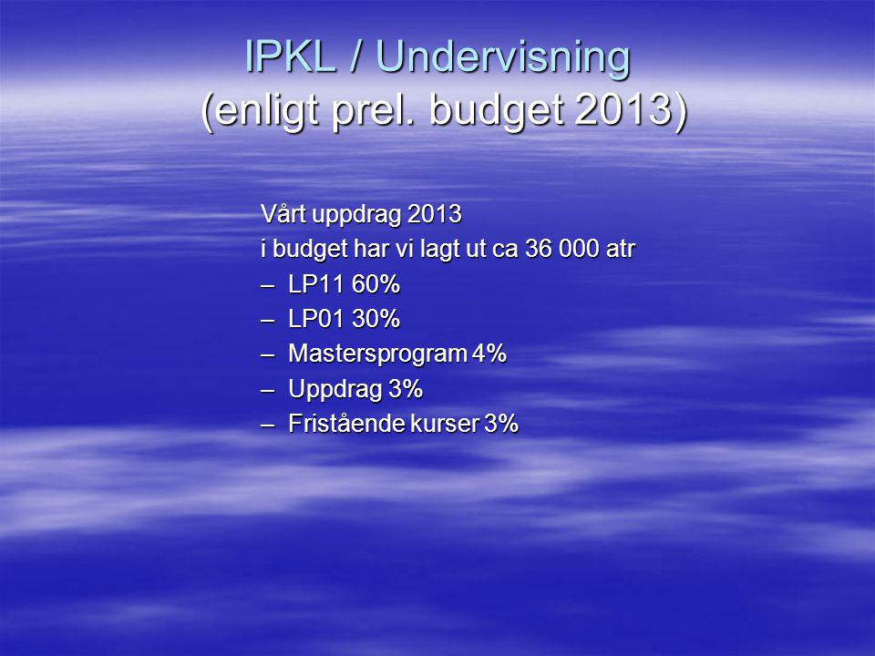 IPKL / Undervisning (enligt prel. budget 2013)