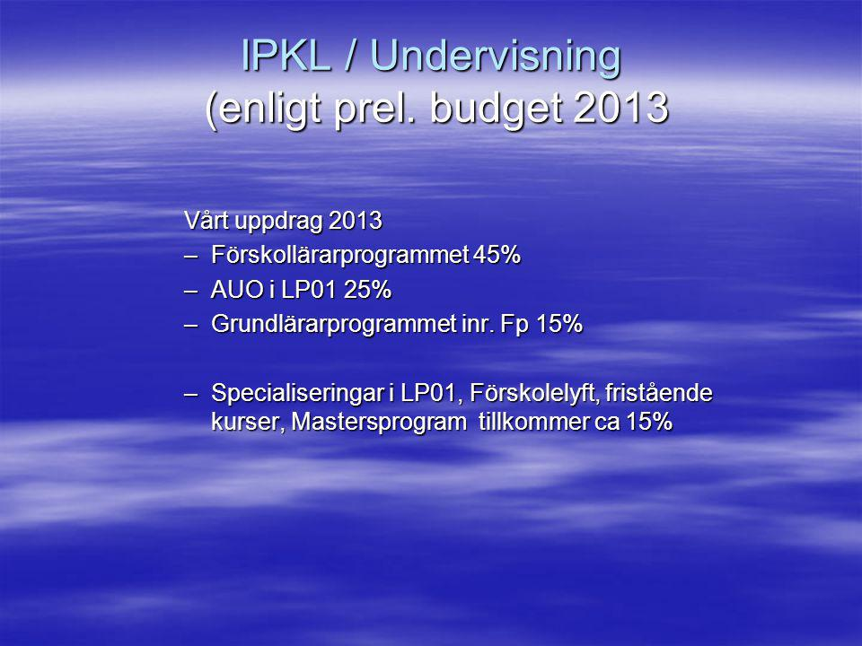 IPKL / Undervisning (enligt prel. budget 2013