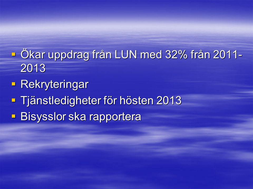 Ökar uppdrag från LUN med 32% från 2011-2013
