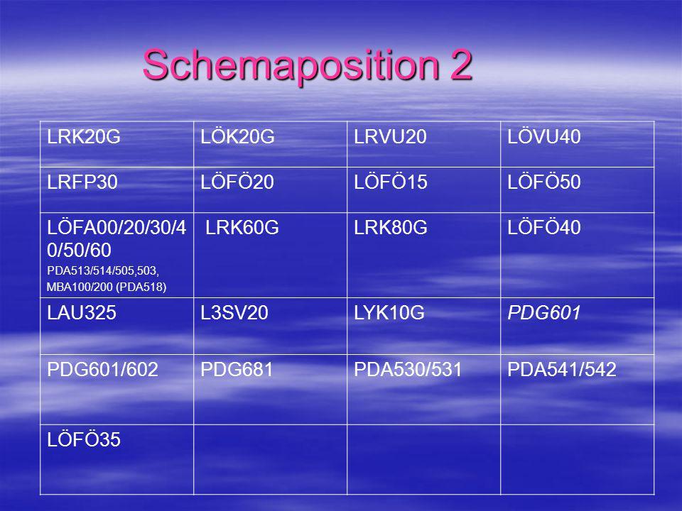 Schemaposition 2 LRK20G LÖK20G LRVU20 LÖVU40 LRFP30 LÖFÖ20 LÖFÖ15