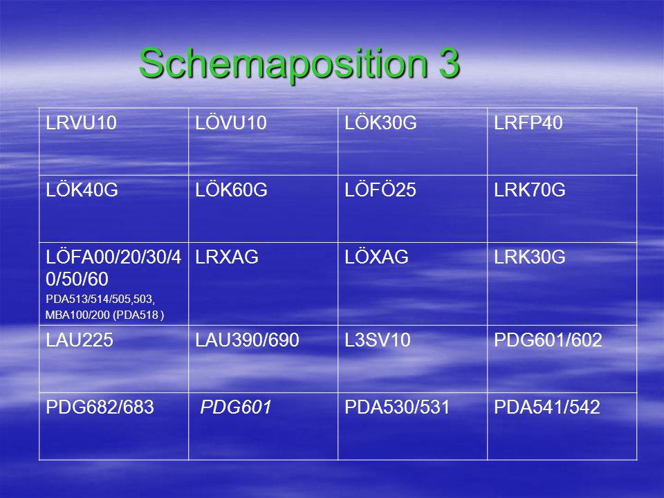 Schemaposition 3 LRVU10 LÖVU10 LÖK30G LRFP40 LÖK40G LÖK60G LÖFÖ25