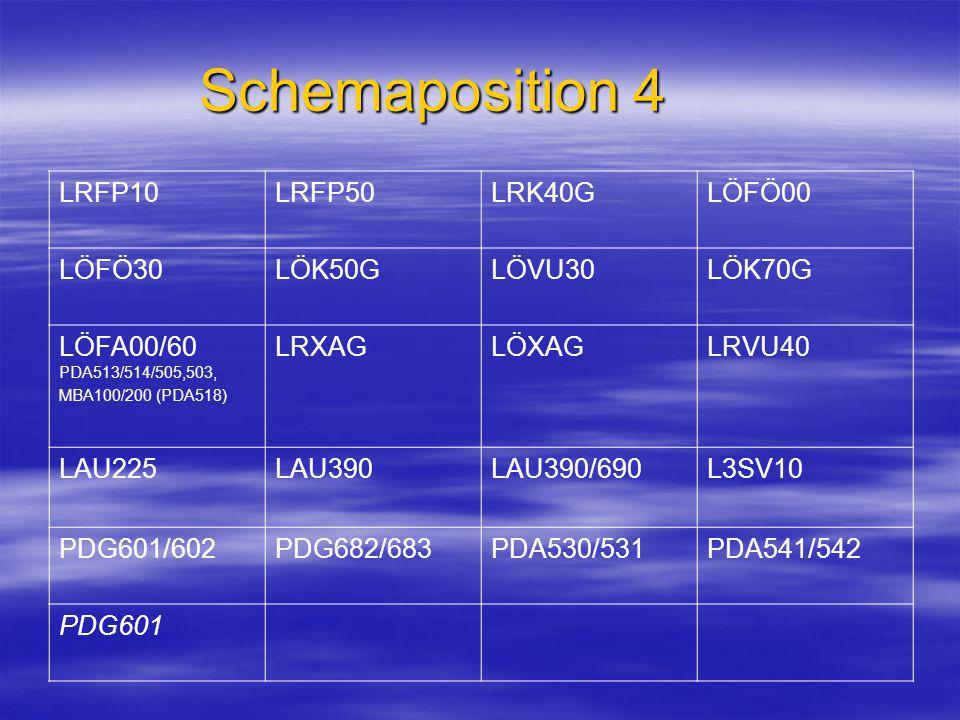 Schemaposition 4 LRFP10 LRFP50 LRK40G LÖFÖ00 LÖFÖ30 LÖK50G LÖVU30