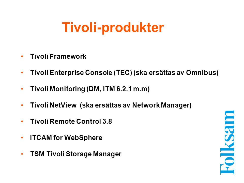 Tivoli-produkter Tivoli Framework