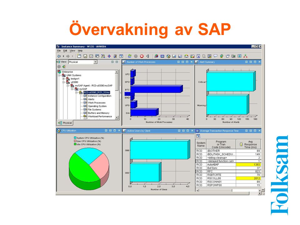 Övervakning av SAP