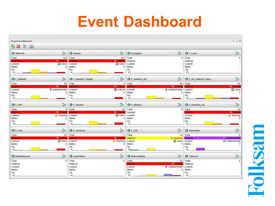 Event Dashboard