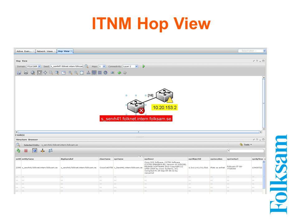 ITNM Hop View