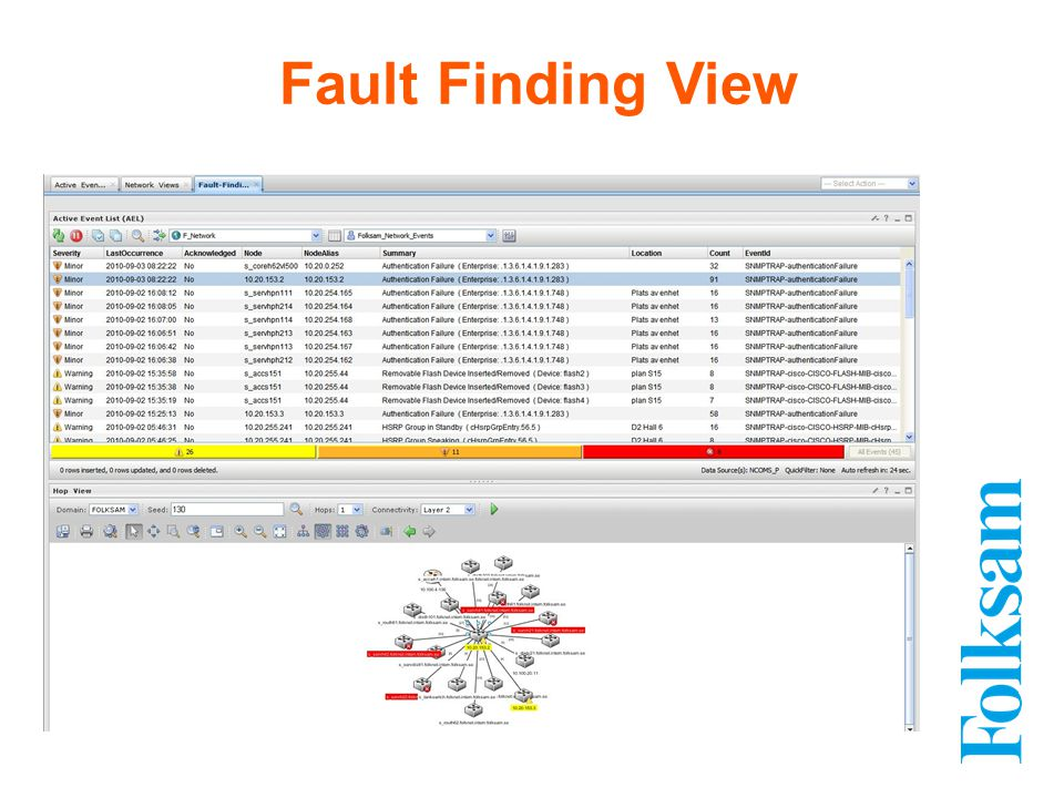 Fault Finding View