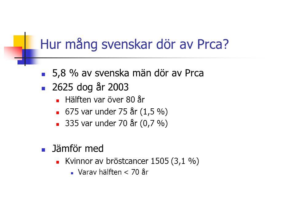 Hur mång svenskar dör av Prca