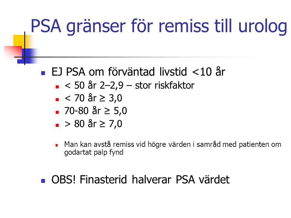 PSA gränser för remiss till urolog