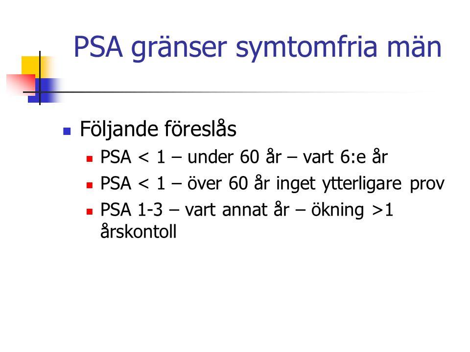 PSA gränser symtomfria män