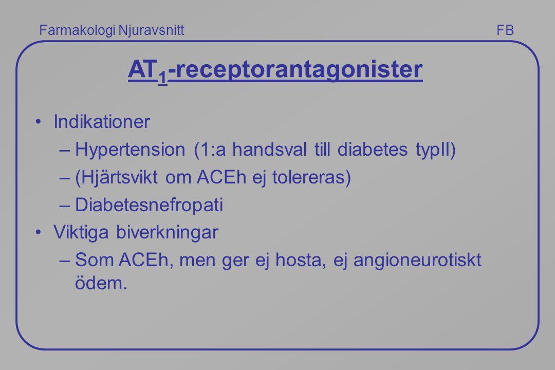 AT1-receptorantagonister