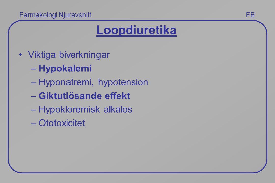 Loopdiuretika Viktiga biverkningar Hypokalemi Hyponatremi, hypotension