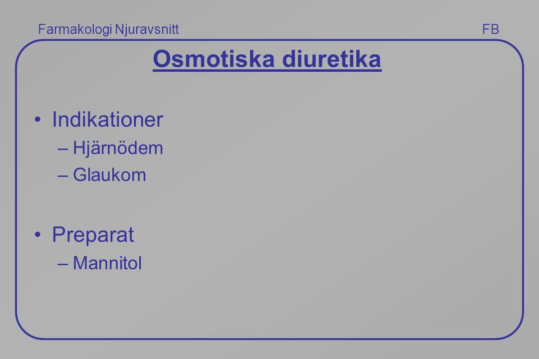 Osmotiska diuretika Indikationer Hjärnödem Glaukom Preparat Mannitol