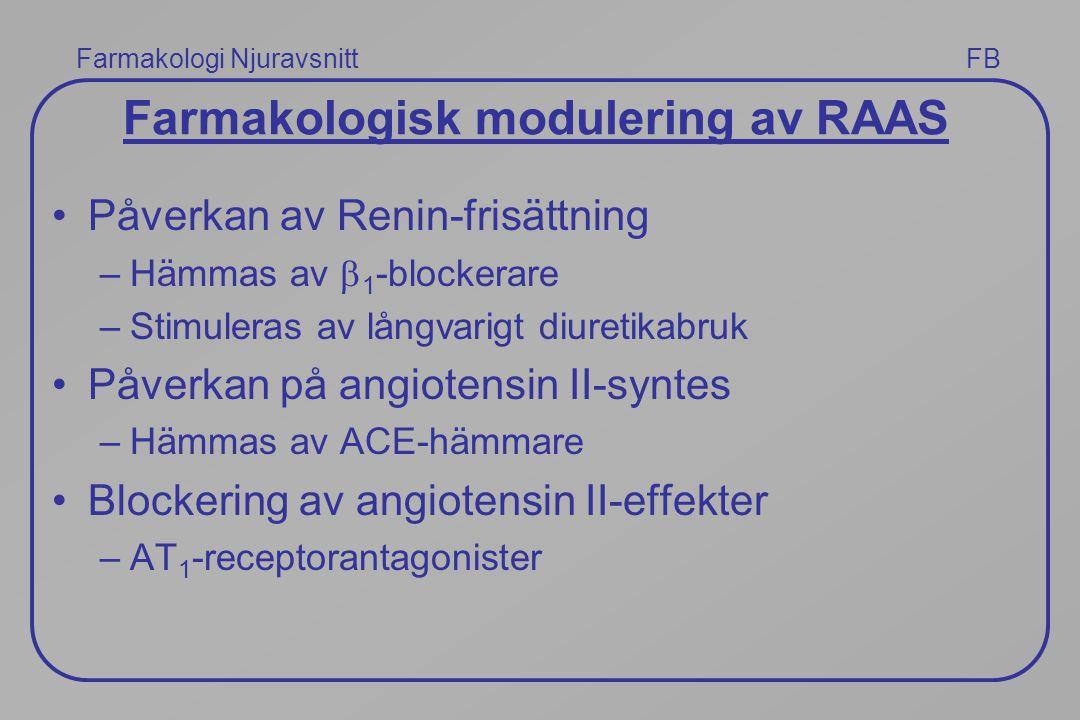 Farmakologisk modulering av RAAS