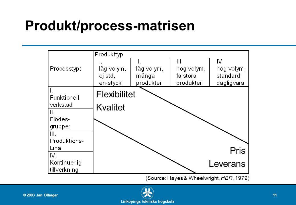 Produkt/process-matrisen