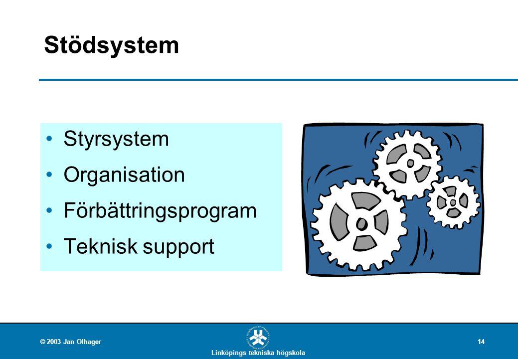Stödsystem Styrsystem Organisation Förbättringsprogram Teknisk support