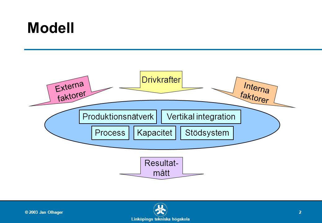 Modell Drivkrafter Externa faktorer Interna faktorer