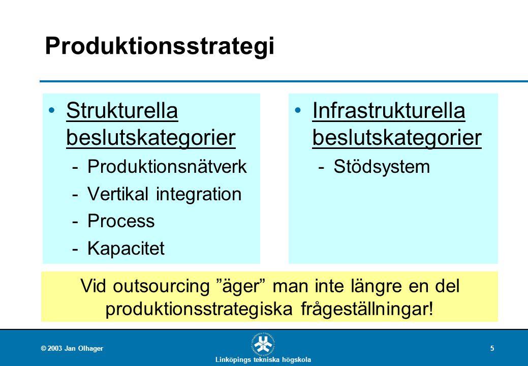 Produktionsstrategi Strukturella beslutskategorier