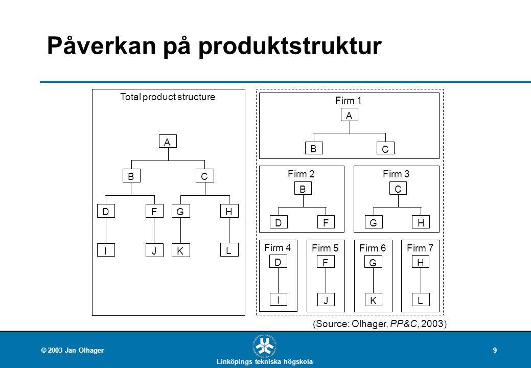 Påverkan på produktstruktur
