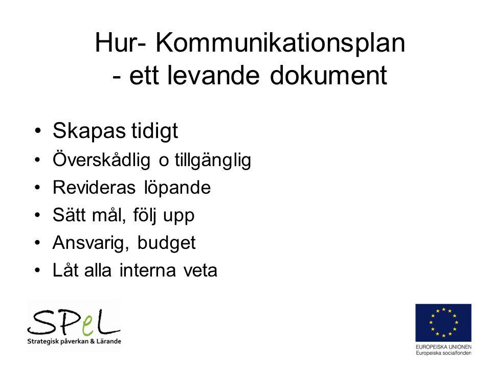 Hur- Kommunikationsplan - ett levande dokument