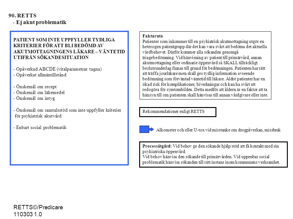 90. RETTS - Ej akut problematik RETTS©/Predicare 110303 1.0