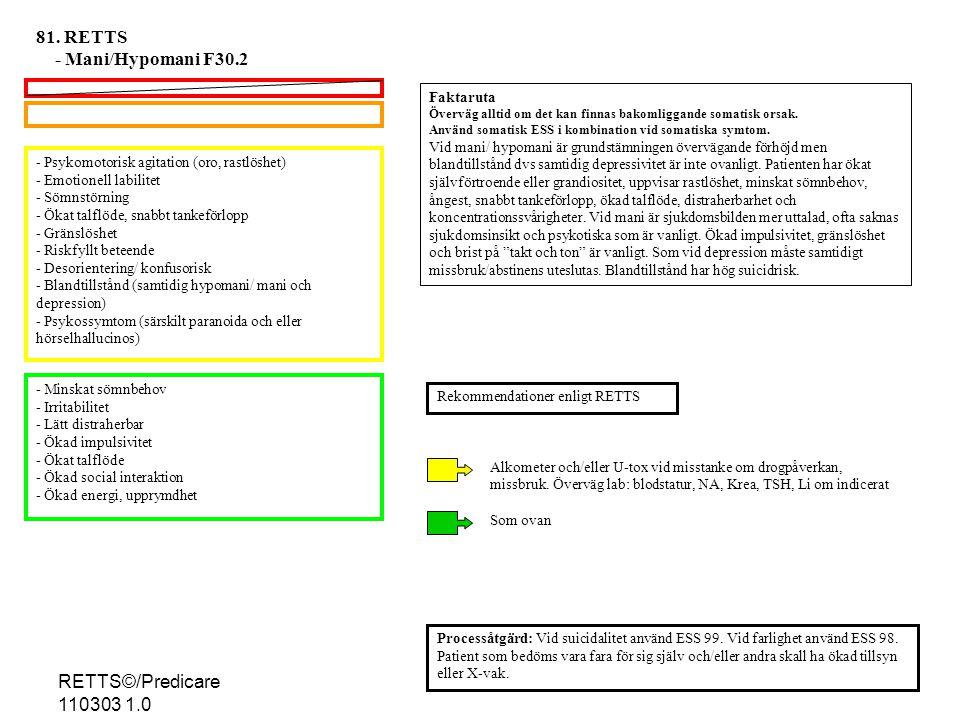 81. RETTS - Mani/Hypomani F30.2 RETTS©/Predicare 110303 1.0 Faktaruta