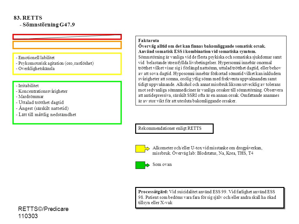 83. RETTS - Sömnstörning G47.9 RETTS©/Predicare 110303