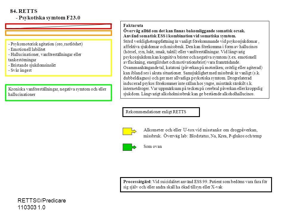 84. RETTS - Psykotiska symtom F23.0 RETTS©/Predicare 110303 1.0