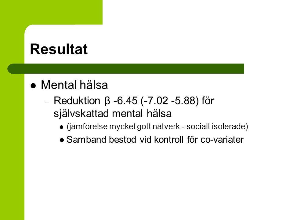 Resultat Mental hälsa. Reduktion β -6.45 (-7.02 -5.88) för självskattad mental hälsa. (jämförelse mycket gott nätverk - socialt isolerade)