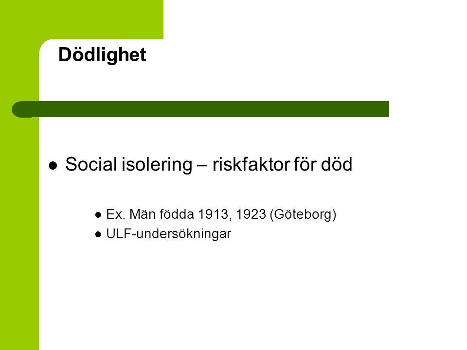 Dödlighet Social isolering – riskfaktor för död