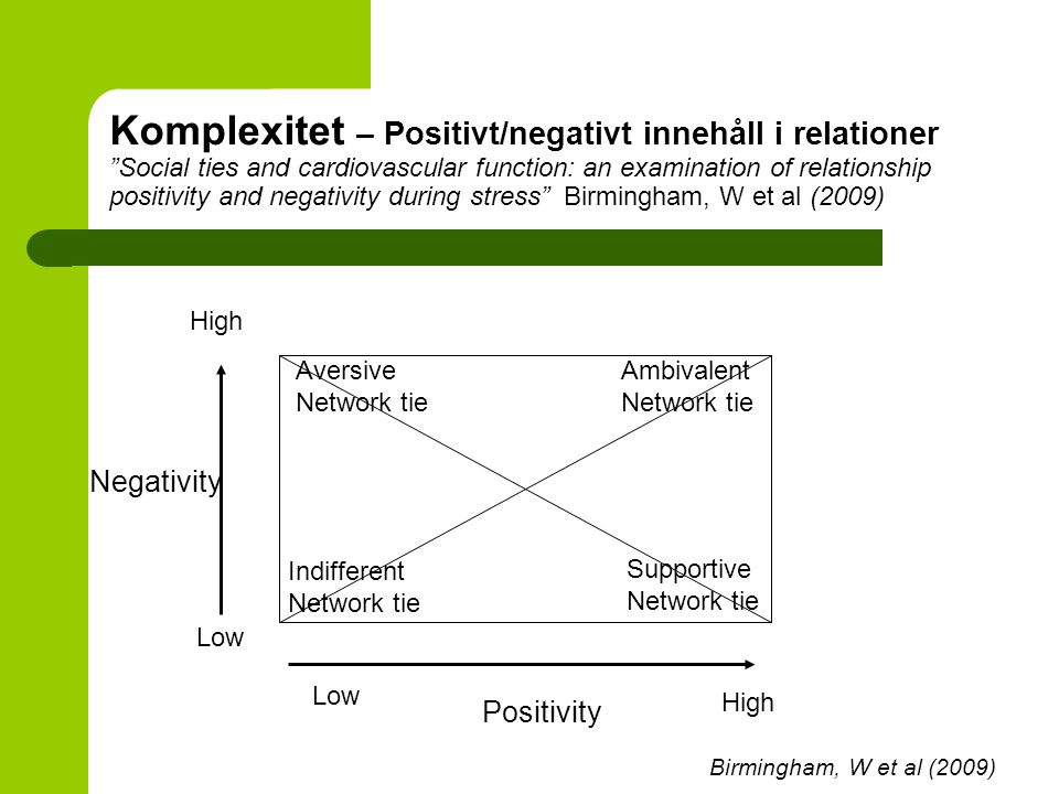 Komplexitet – Positivt/negativt innehåll i relationer Social ties and cardiovascular function: an examination of relationship positivity and negativity during stress Birmingham, W et al (2009)