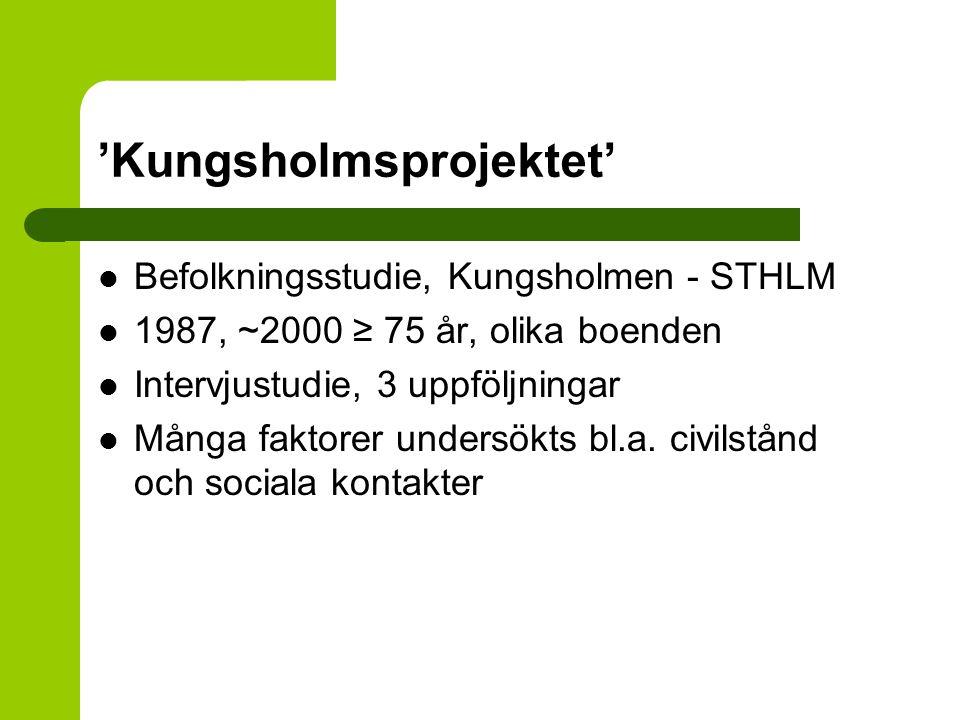 'Kungsholmsprojektet'