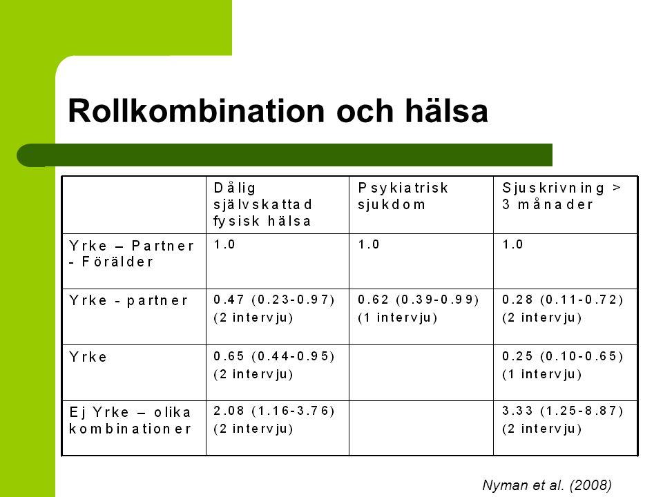 Rollkombination och hälsa