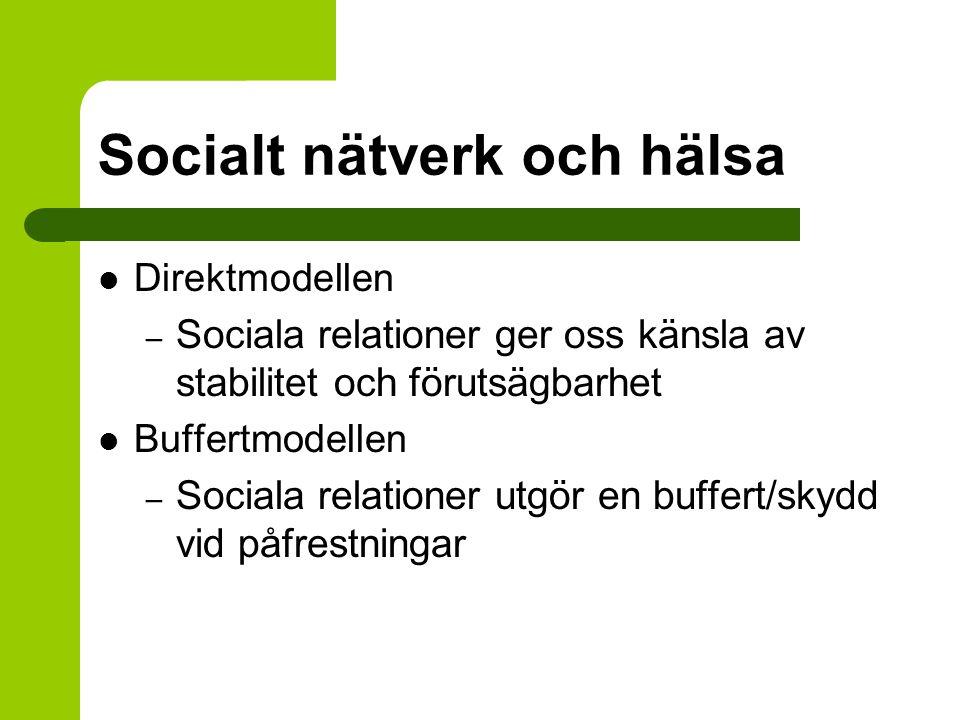 Socialt nätverk och hälsa