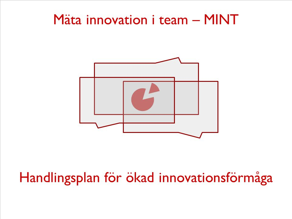 Mäta innovation i team – MINT