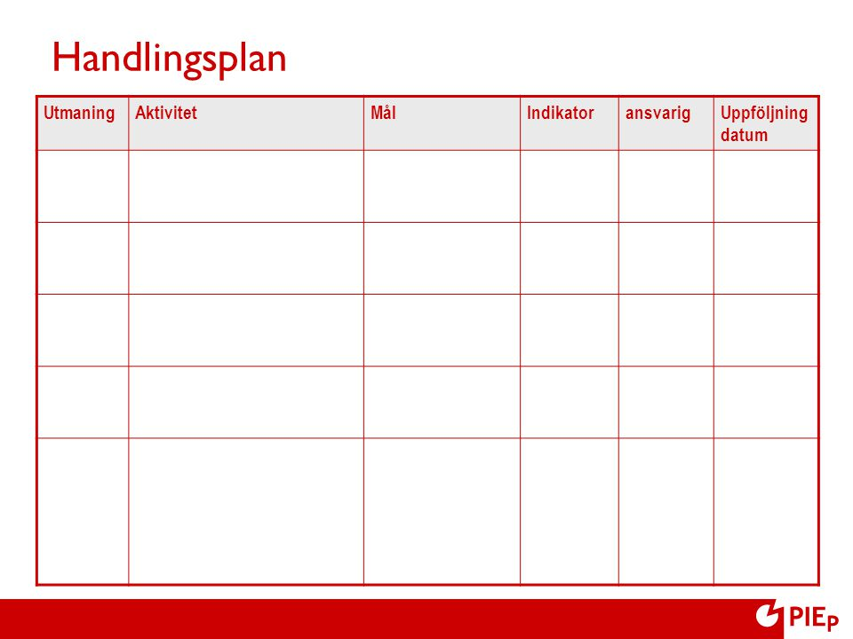 Handlingsplan Utmaning Aktivitet Mål Indikator ansvarig