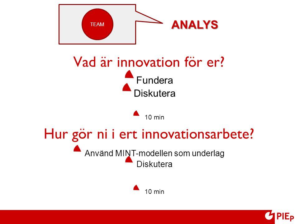 Vad är innovation för er Hur gör ni i ert innovationsarbete