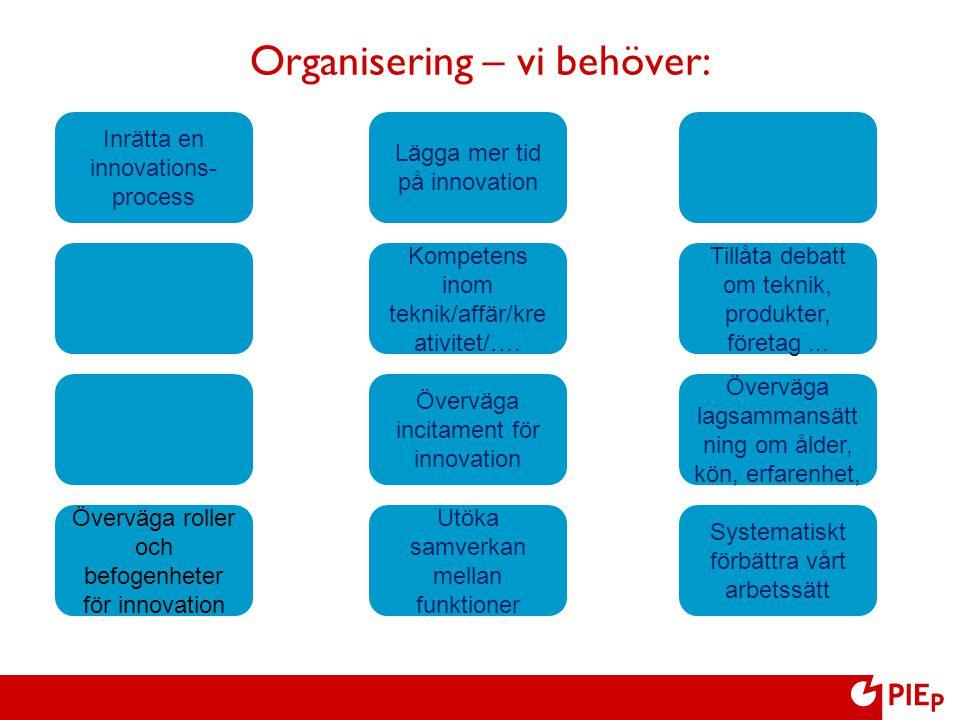Organisering – vi behöver:
