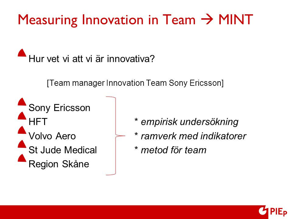 Measuring Innovation in Team  MINT