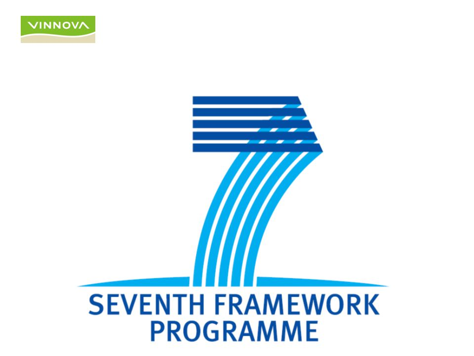 FP7 2007 - 2013 + Specific Programmes