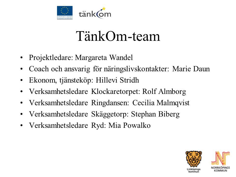 TänkOm-team Projektledare: Margareta Wandel