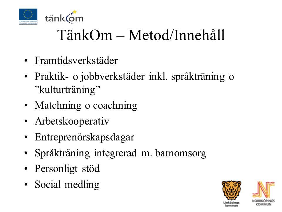TänkOm – Metod/Innehåll